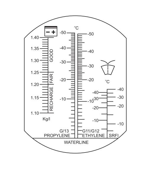 Refraktometer-YATO-6