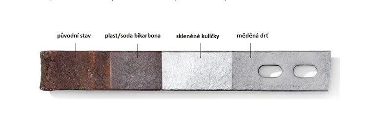 pieskovanie_vysledky_CZ