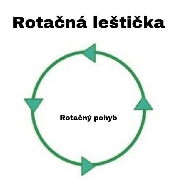 pohyb_lesticyky_rotacna