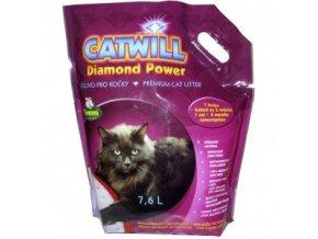 Catwill silicagel 3,8 l