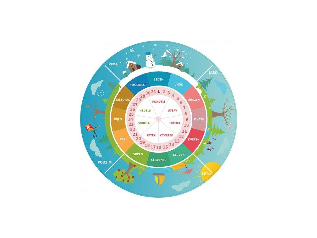 Rodinný kruhový magnetický kalendář závěsný