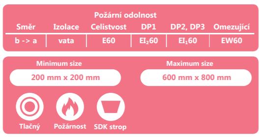 EI60x30_strop