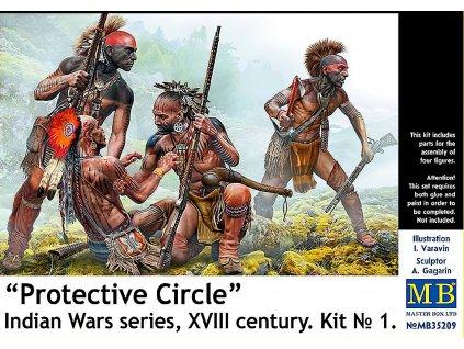 Protective circle Indian wars series 1:35