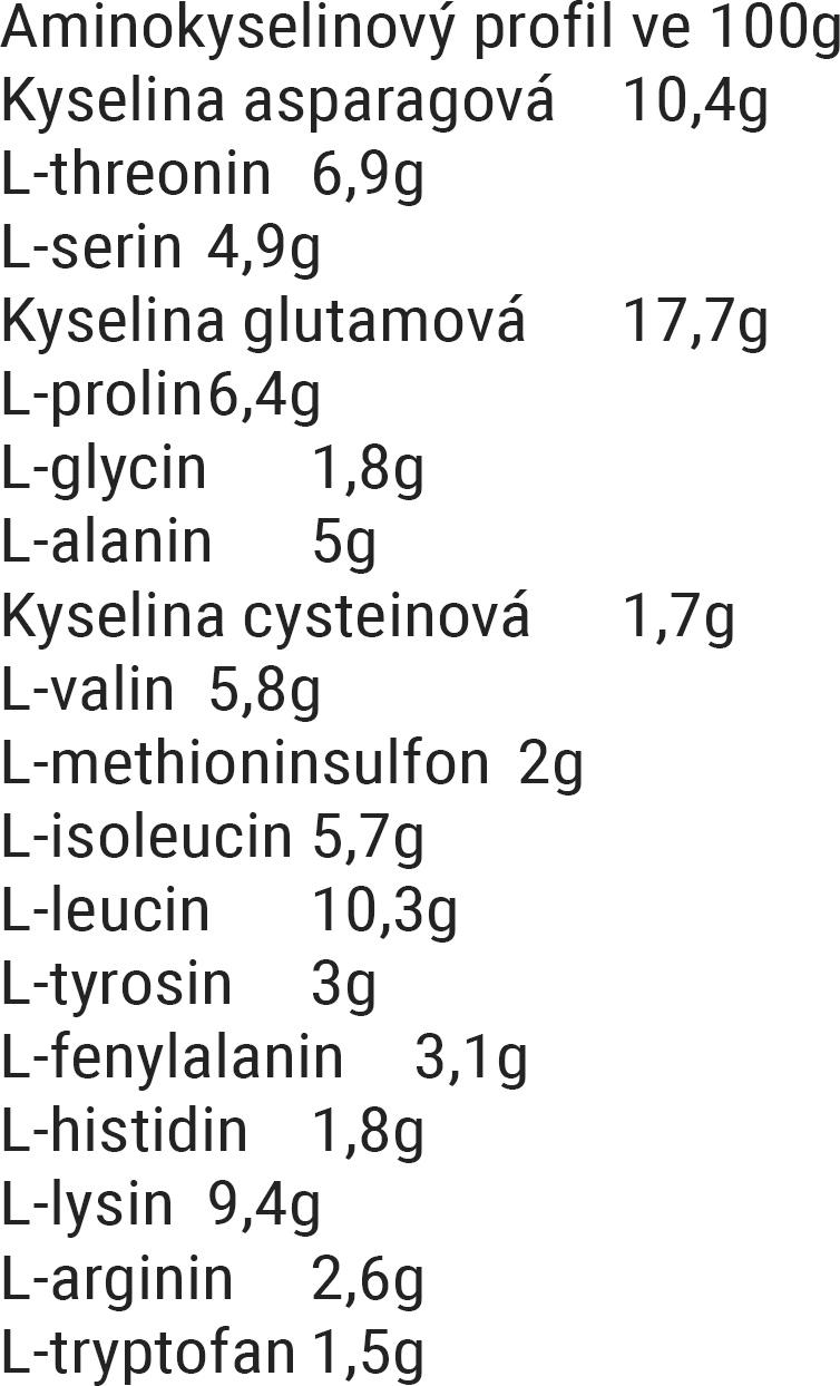 aminoprofil