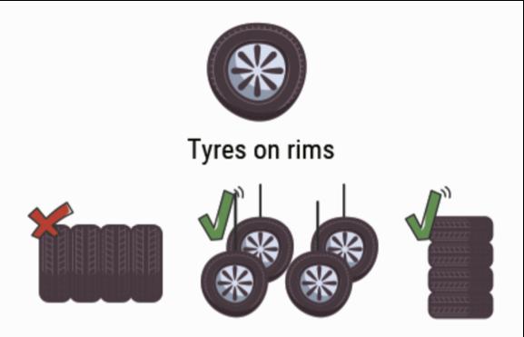 Jak skladovat pneumatiky