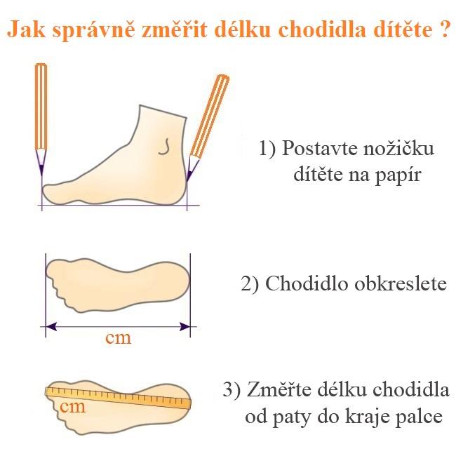 mereni_chodidla