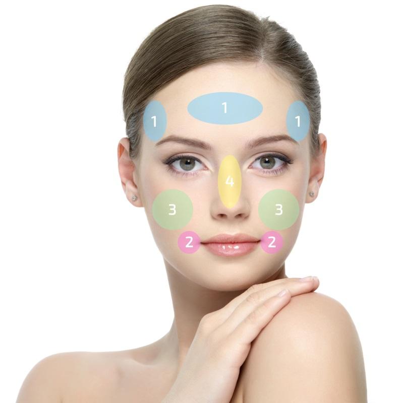 Co nám prozradí obličej o našem zdraví?