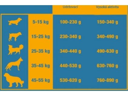 TRIPLE CROWN SPORTIVE DOG ACTIVITY 15kg-10381-Z