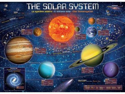 EUROGRAPHICS Puzzle Sluneční soustava XL 500 dílků