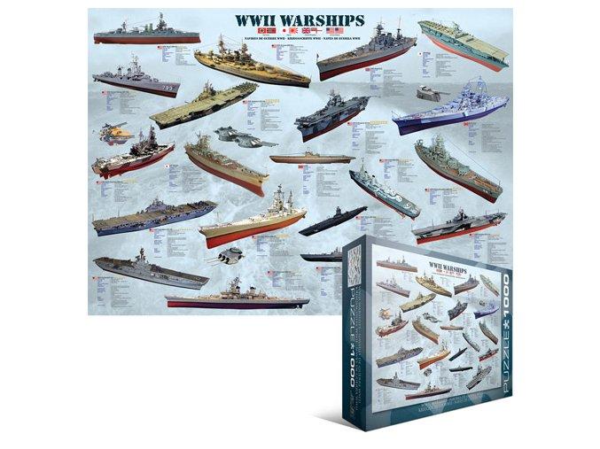 Válečné lodě 2. světové války (World War II Warships)