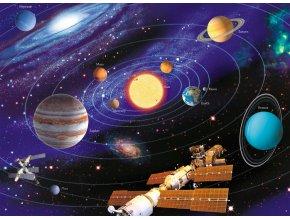 Solární systém - XXL