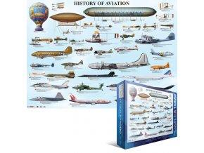 Historie letectví (History of Aviation)