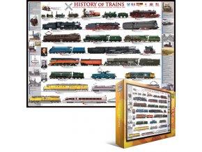 Historie vlaků (History of Trains)