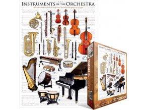 Nástroje orchestru (Instruments of the Orchestra)