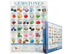 Drahokamy (Gemstones) - popis složení v angličtině