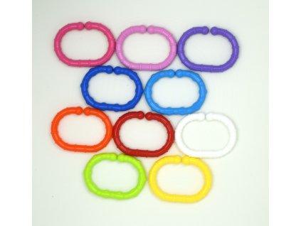 Plastové ovály/elipsy