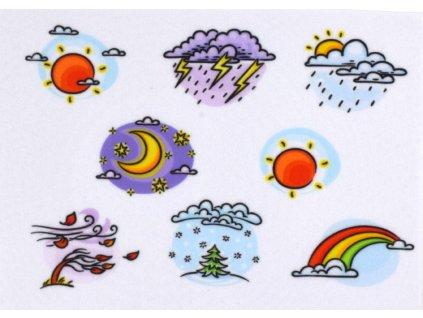 Počasie - plstený panel