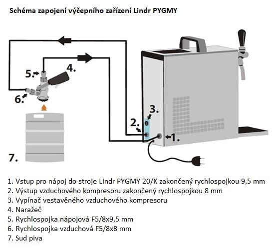 schema_zapojeni_pygmy