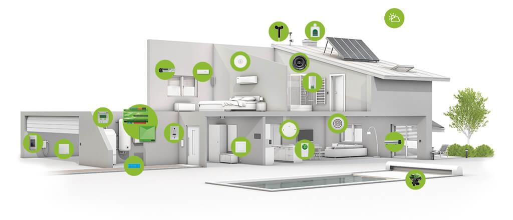 Automatizácia dom