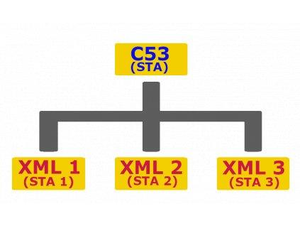 programovanie2