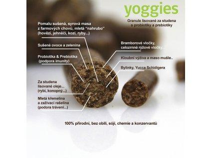 yoggies jehněčí bíla ryba 4kg