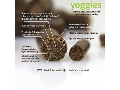 mini yoggies 15kg