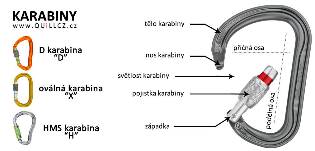 lezeni_karabiny