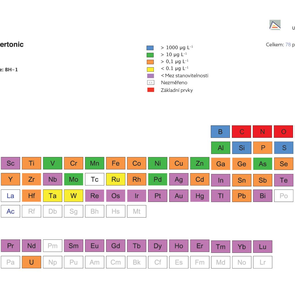 Kolik minerálů je v mořské vodě?