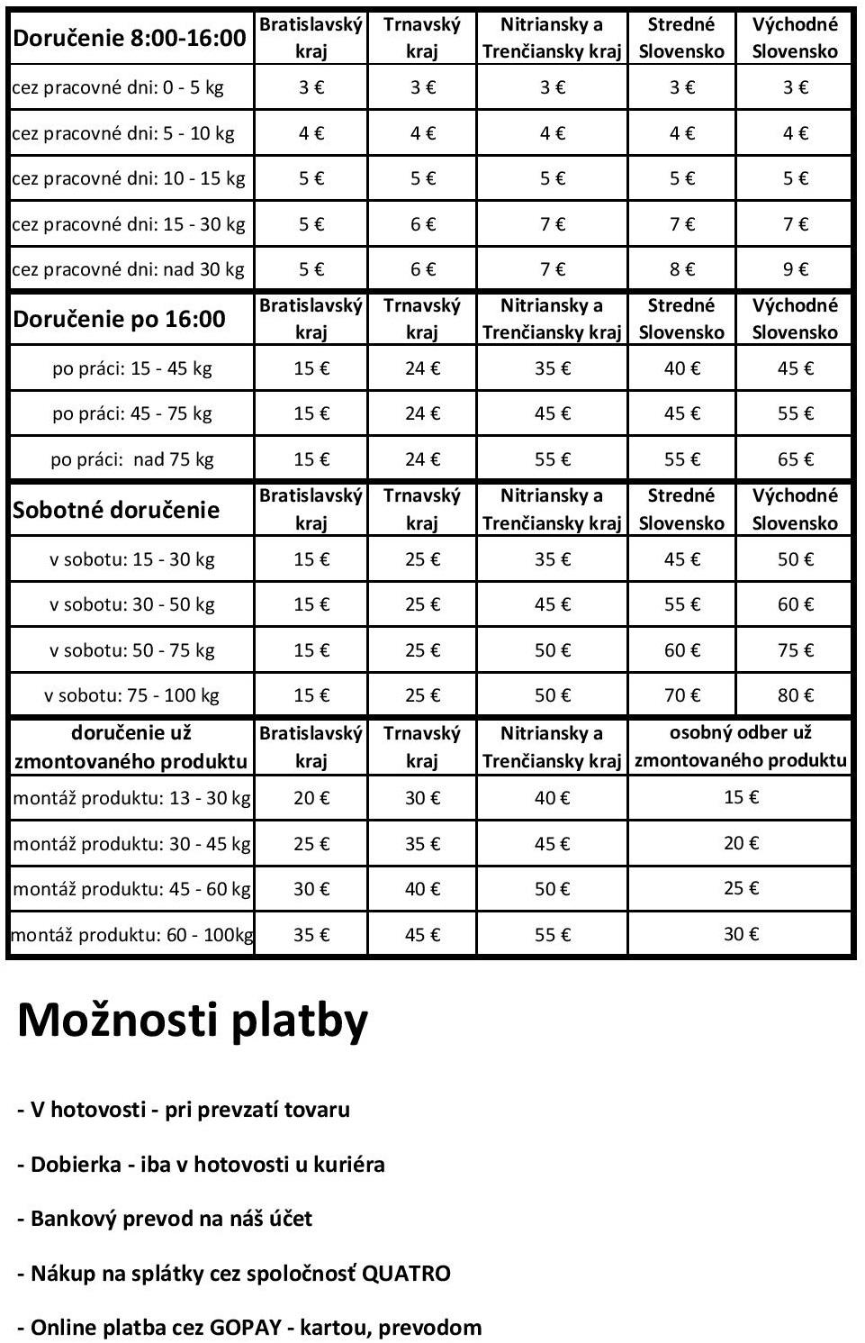 doprava_platba_ratanea.sk