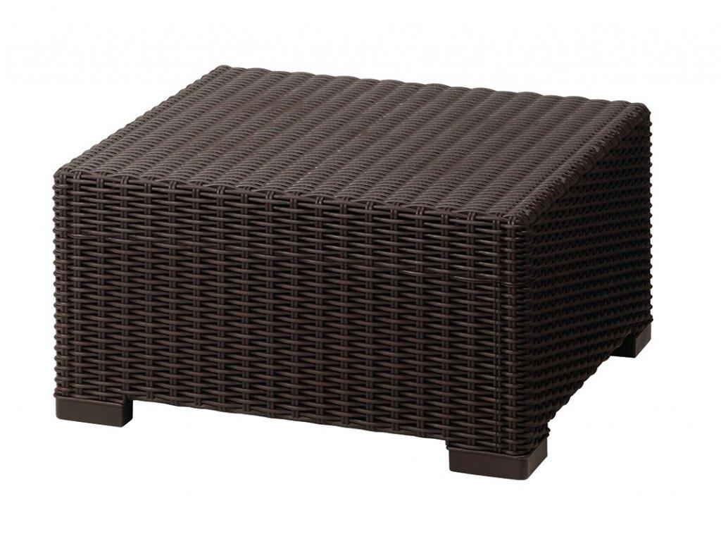 záhradný stolík caledonia hnedý ratanea.sk