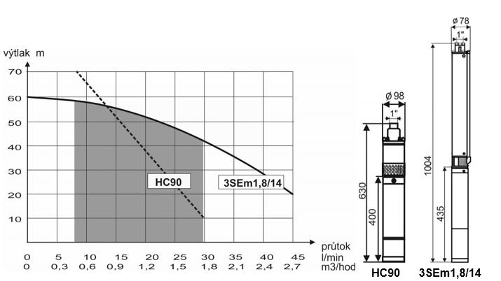 hc90-novinka-1