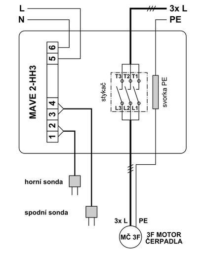 hh3-zapojeni