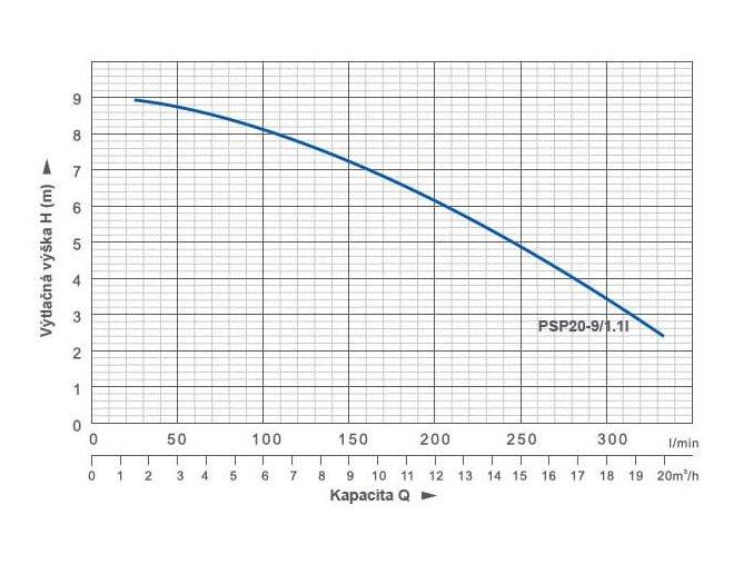 PSP20 9 1 1l img