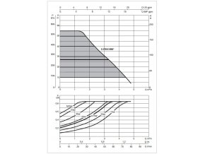 Elektronický posilovací systém DAB E.SYBOX MINI 3