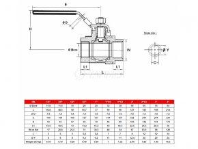 Kulový ventil s vnitřním závitem dvoudílný nerezový