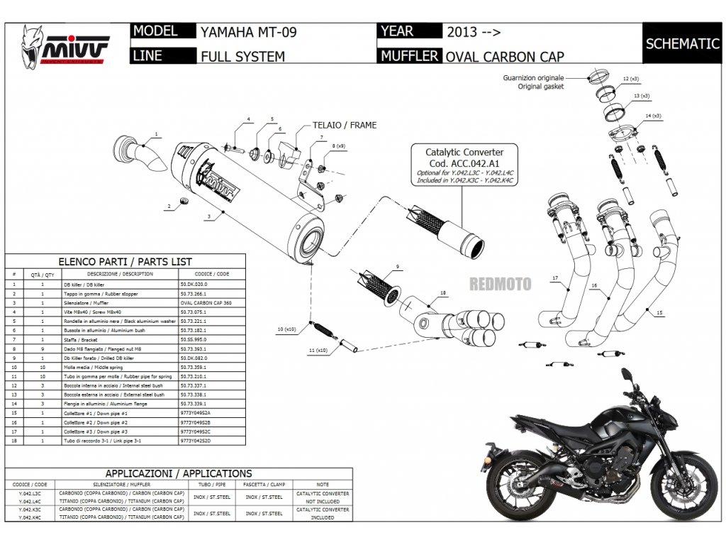 Laděné výfuky pro motorky, moto výfuky, Akrapovič, Mivv