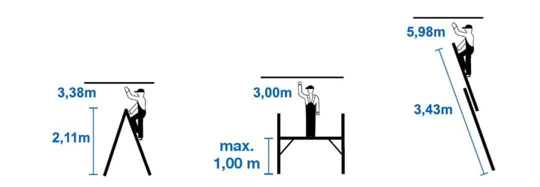 Multifunkční-skládací-lešení-3v1-Fachman-2x8-popis-2