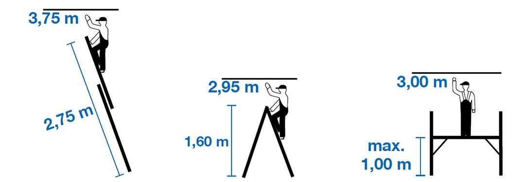 Multifunkční-skládací-lešení-3v1-popis