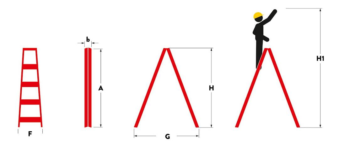 Oboustranné-hliníkové-schůdky-5-stupňů-8