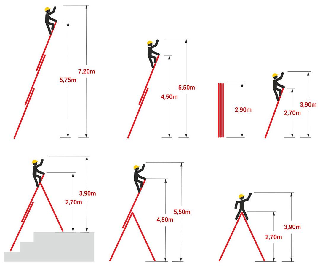 Třídílný-hliníkový-žebřík-3x11-výška-7,2-m-12