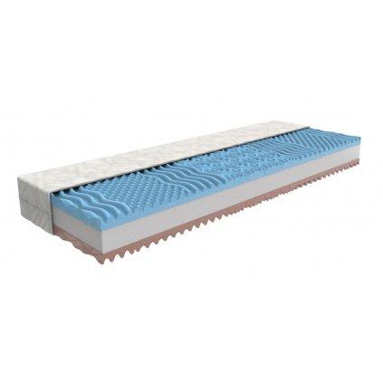 matrace xena