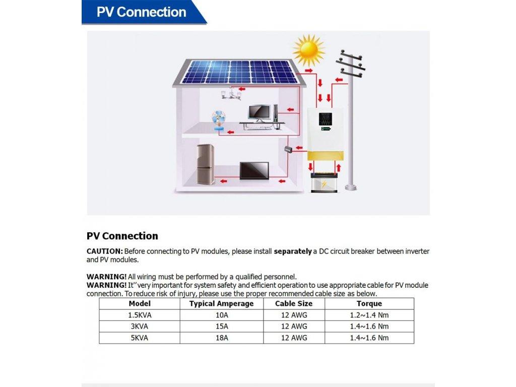 Solární střídač / měnič Resacs ISolar SMG II 3KW 24Vbat 450Vsol MPPT