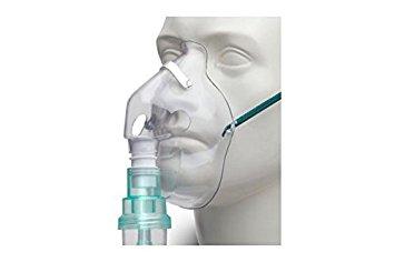 Inhalace, Nebulizace