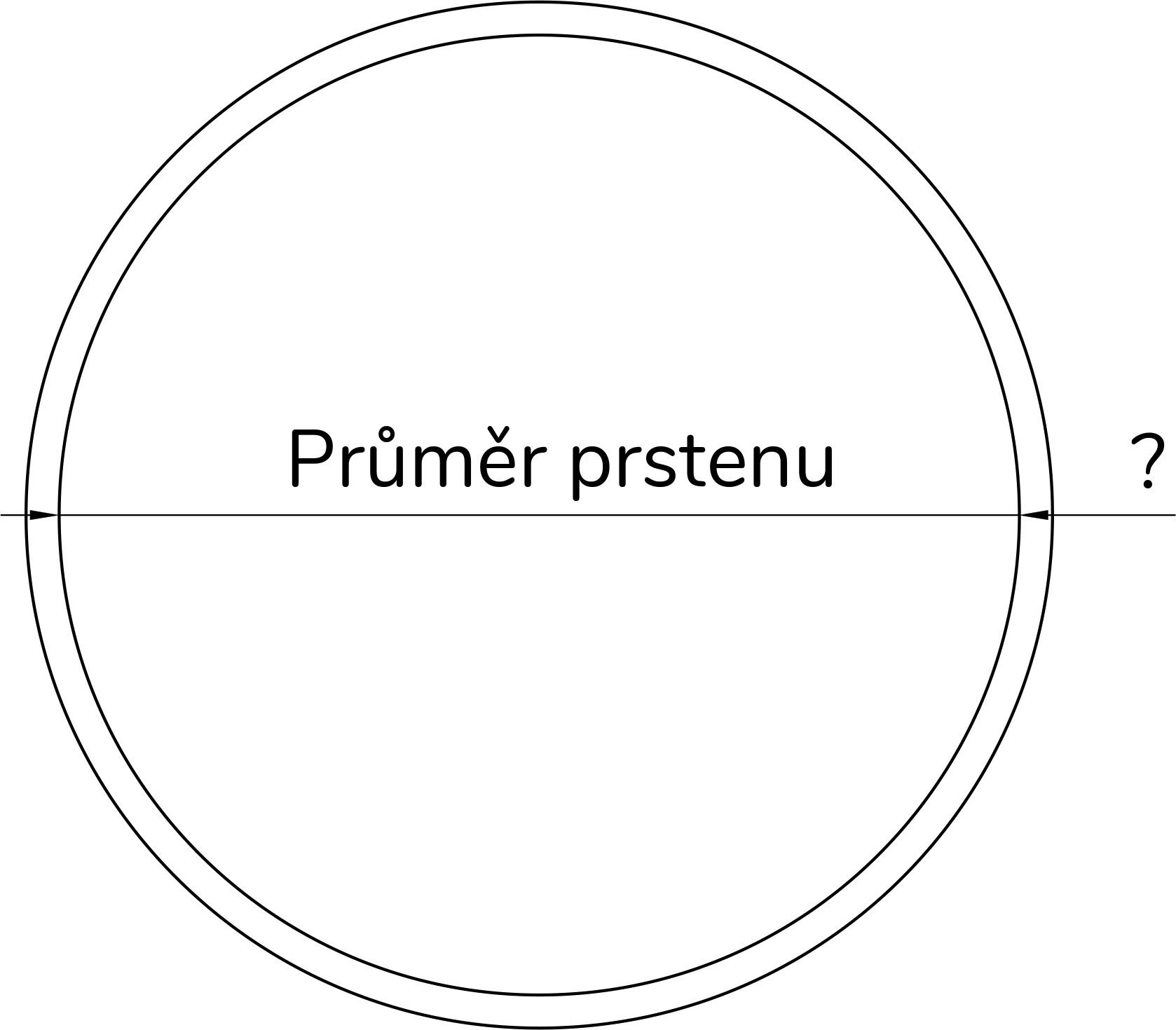 prumer_prstenu