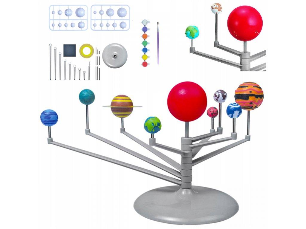 Model sluneční soustavy