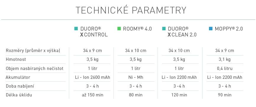 rbz-Porovnani-tech-parametry-CZ