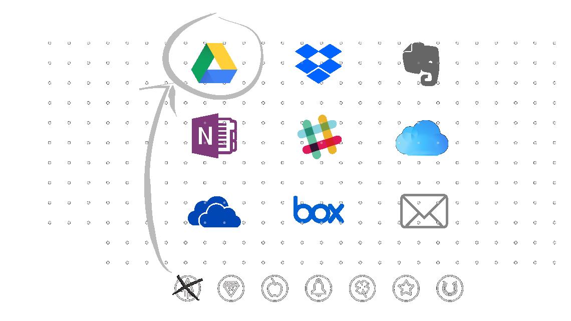 Automatické ukládání poznámek z Rocketbook aplikace do vašeho cloudu je tak snadné!