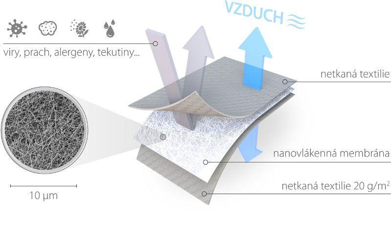 nanofiber-how-it-works-respilon