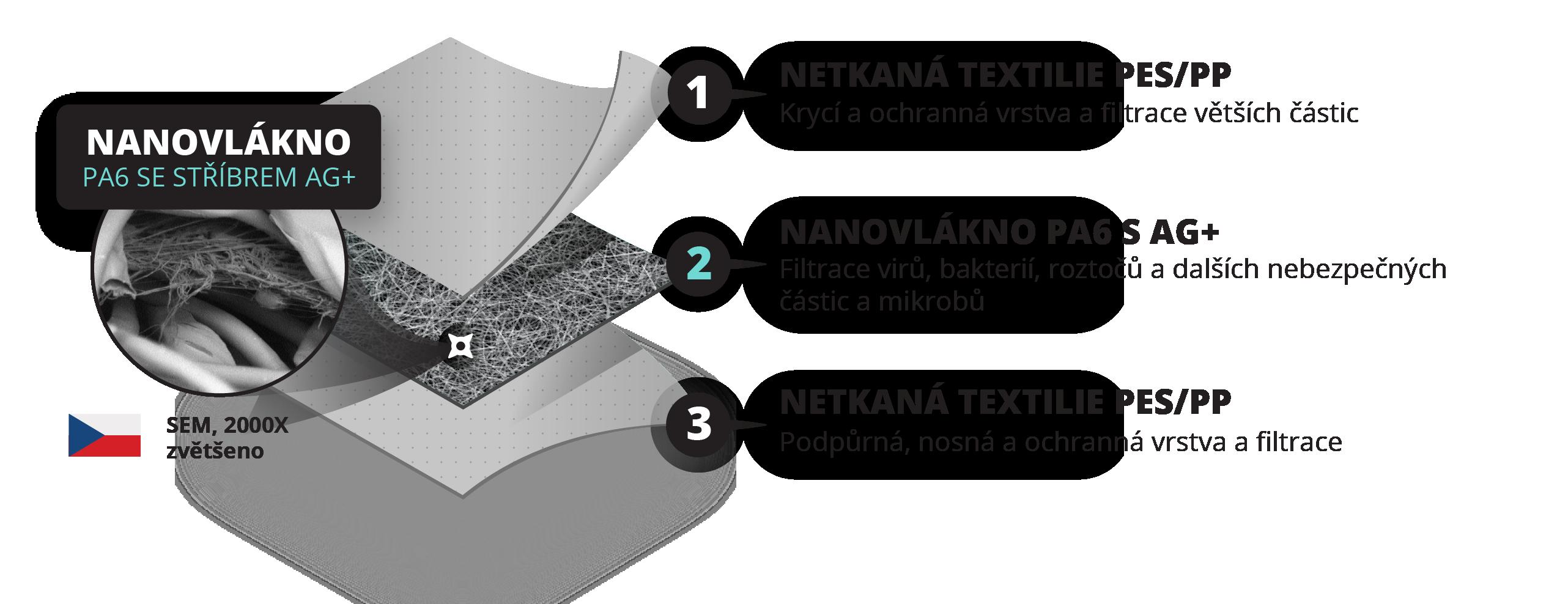 NanoPA6_Ag