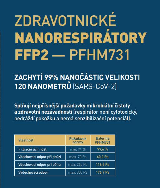 Parametry_PFHM731